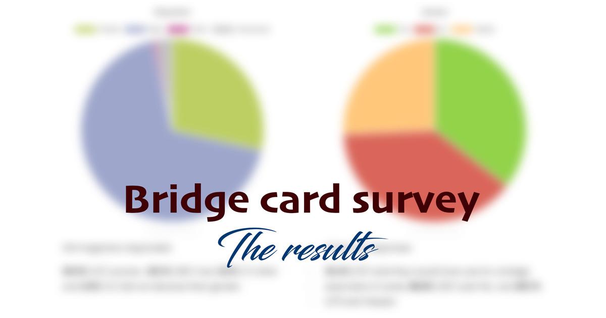 Bridge cards survey